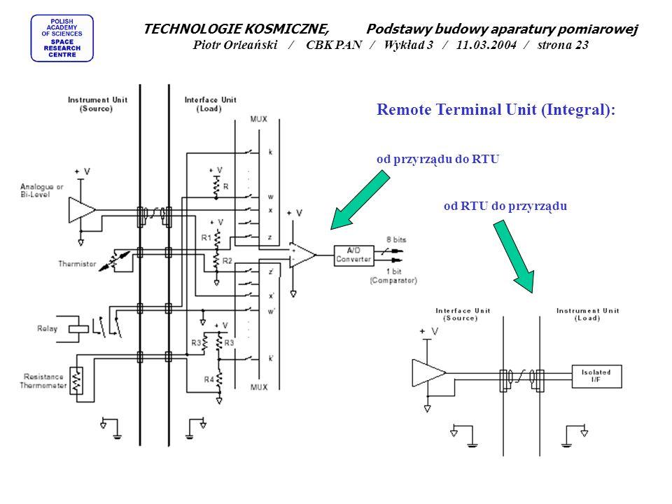 Remote Terminal Unit (Integral): od przyrządu do RTU od RTU do przyrządu TECHNOLOGIE KOSMICZNE, Podstawy budowy aparatury pomiarowej Piotr Orleański /