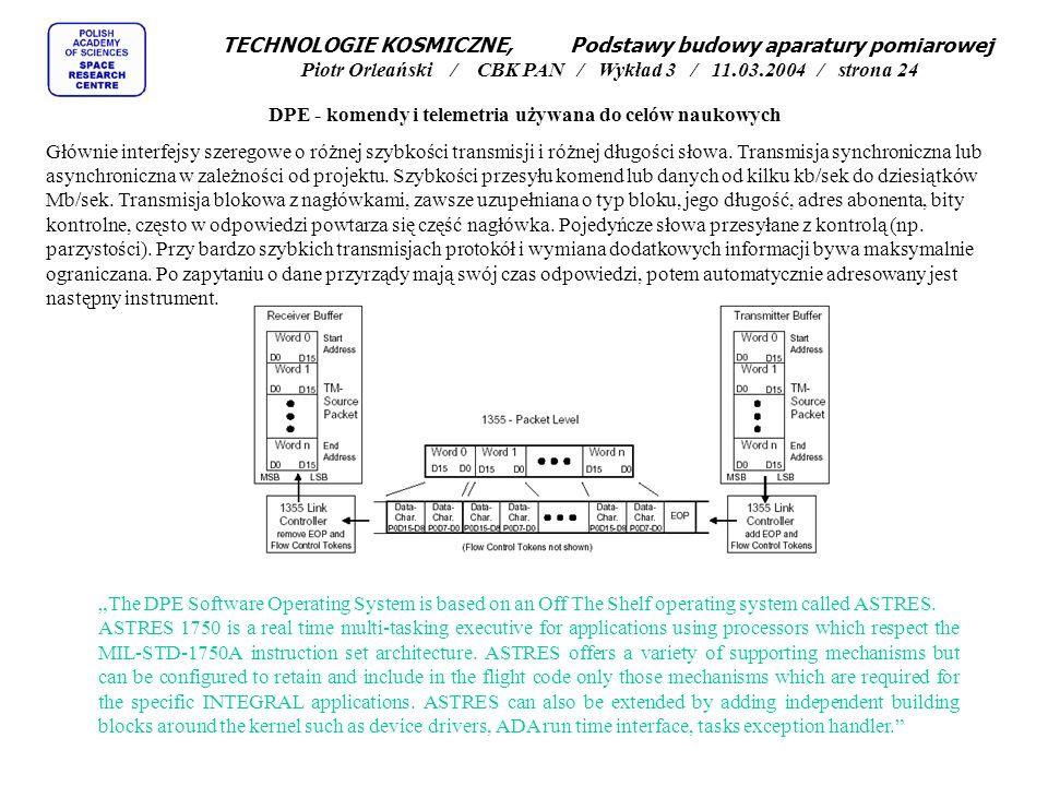 DPE - komendy i telemetria używana do celów naukowych Głównie interfejsy szeregowe o różnej szybkości transmisji i różnej długości słowa. Transmisja s