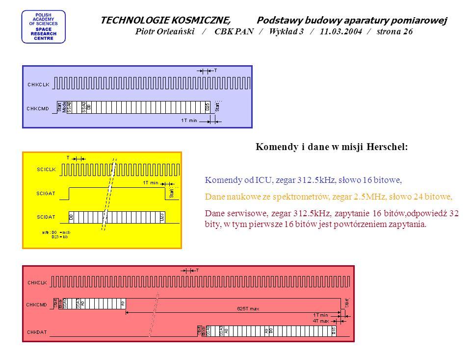 Komendy i dane w misji Herschel: Komendy od ICU, zegar 312.5kHz, słowo 16 bitowe, Dane naukowe ze spektrometrów, zegar 2.5MHz, słowo 24 bitowe, Dane s