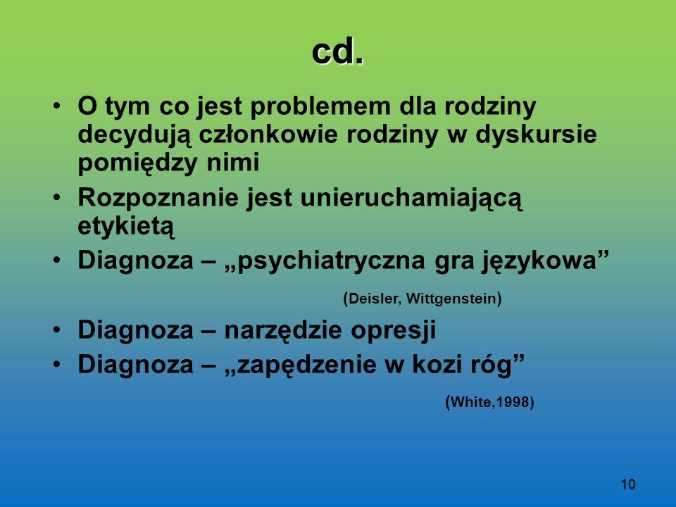 10 cd. O tym co jest problemem dla rodziny decydują członkowie rodziny w dyskursie pomiędzy nimi Rozpoznanie jest unieruchamiającą etykietą Diagnoza –