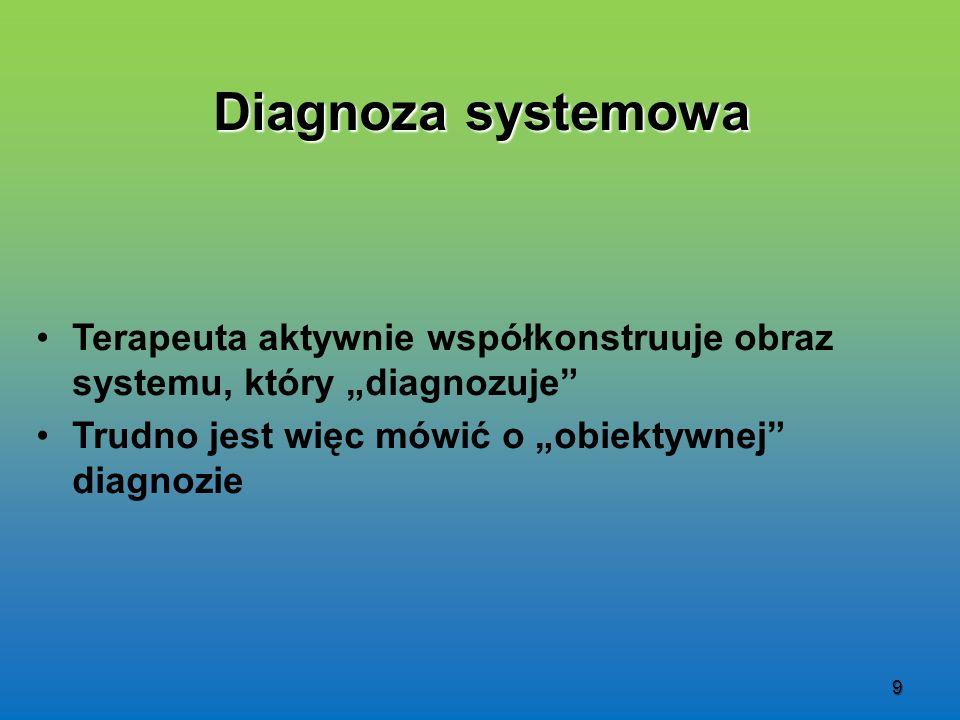 9 Diagnoza systemowa Terapeuta aktywnie współkonstruuje obraz systemu, który diagnozuje Trudno jest więc mówić o obiektywnej diagnozie