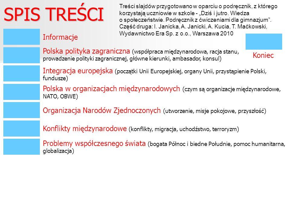 SPIS TREŚCI Koniec Informacje Polska polityka zagraniczna (współpraca międzynarodowa, racja stanu, prowadzenie polityki zagranicznej, główne kierunki,
