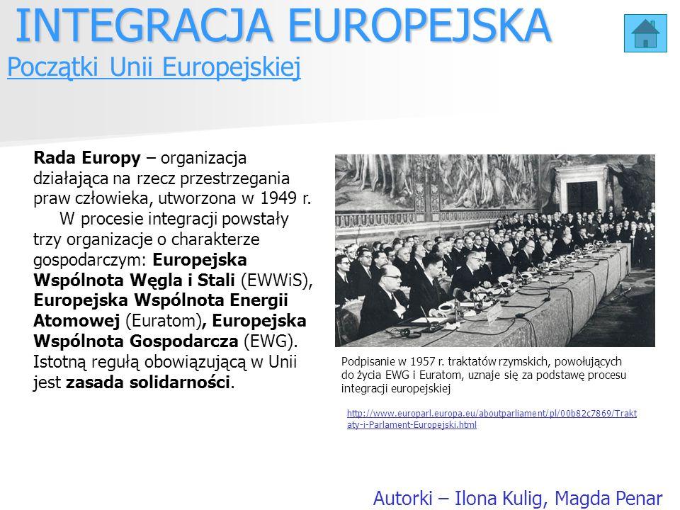 Początki Unii Europejskiej INTEGRACJA EUROPEJSKA Autorki – Ilona Kulig, Magda Penar Rada Europy – organizacja działająca na rzecz przestrzegania praw