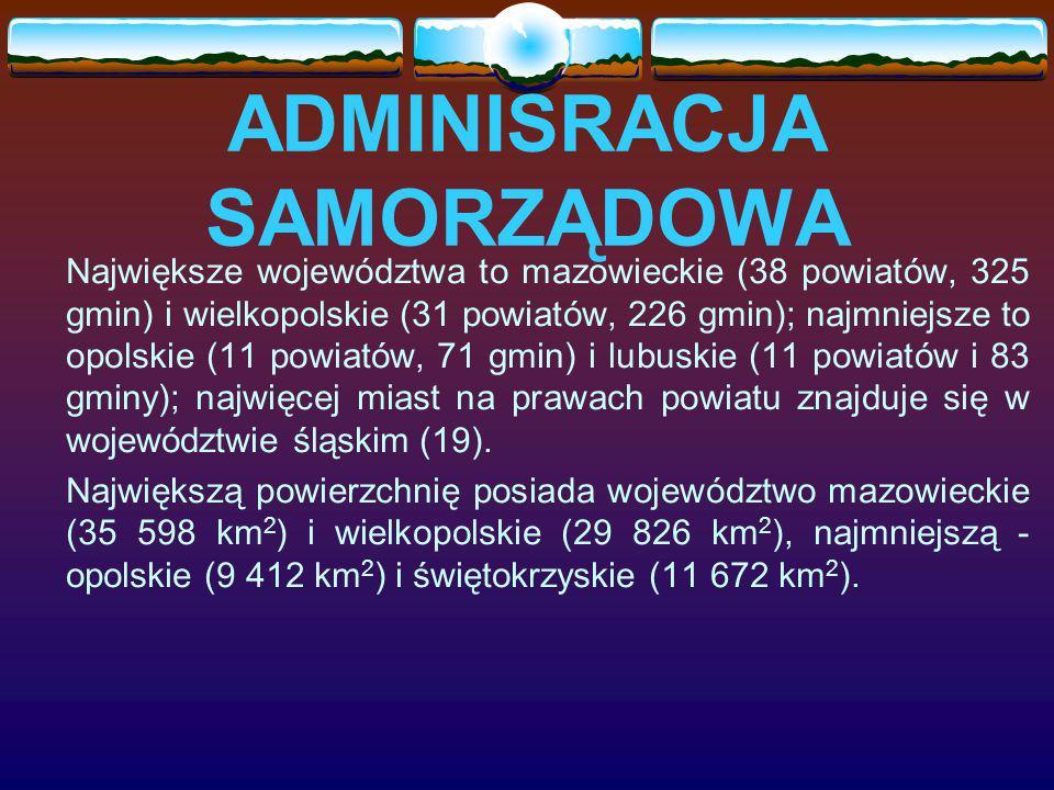 ADMINISRACJA SAMORZĄDOWA Największe województwa to mazowieckie (38 powiatów, 325 gmin) i wielkopolskie (31 powiatów, 226 gmin); najmniejsze to opolskie (11 powiatów, 71 gmin) i lubuskie (11 powiatów i 83 gminy); najwięcej miast na prawach powiatu znajduje się w województwie śląskim (19).