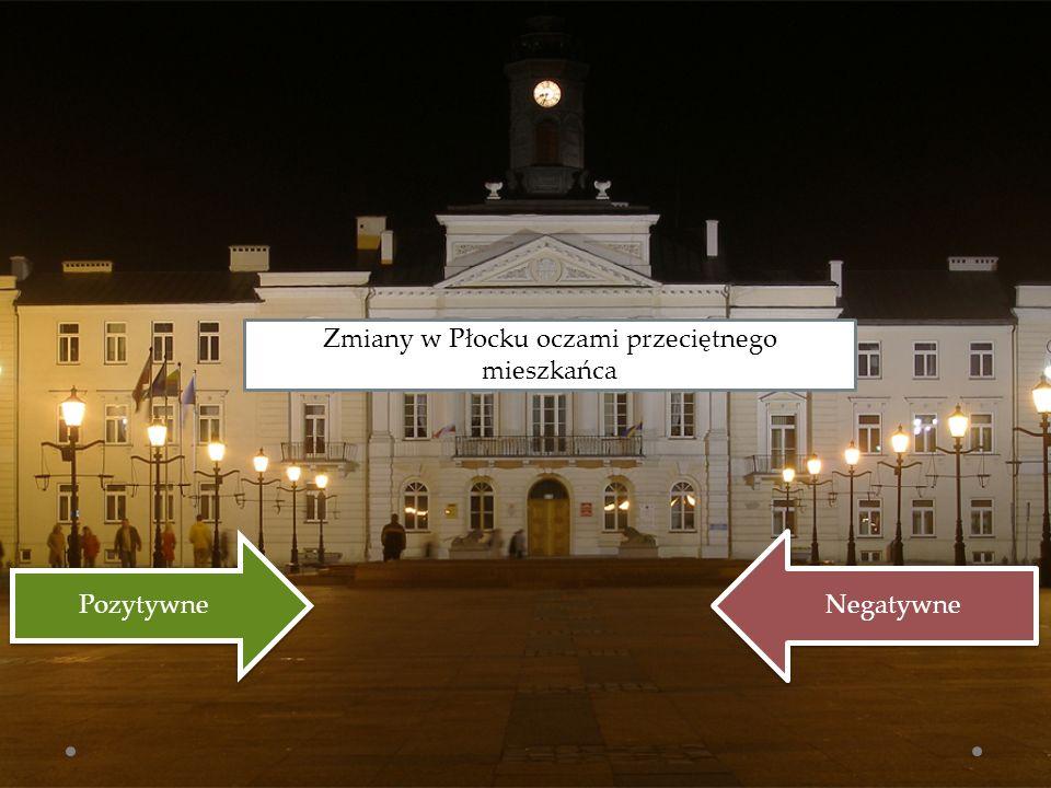 Zmiany w Płocku oczami przeciętnego mieszkańca Pozytywne Negatywne