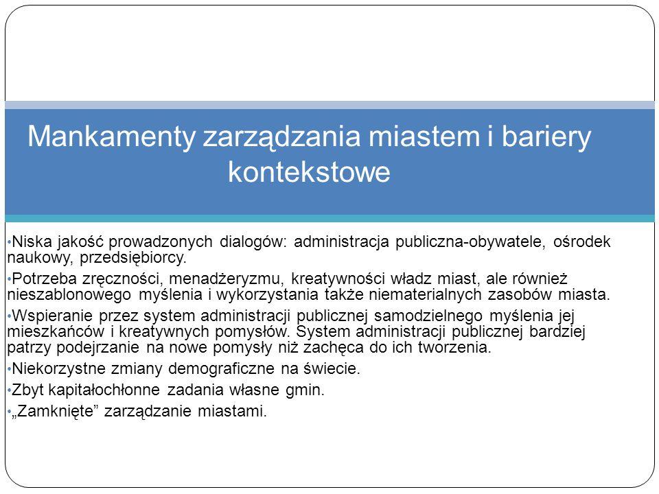Mankamenty zarządzania miastem i bariery kontekstowe Niska jakość prowadzonych dialogów: administracja publiczna-obywatele, ośrodek naukowy, przedsięb