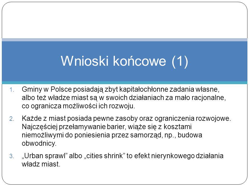 1. Gminy w Polsce posiadają zbyt kapitałochłonne zadania własne, albo też władze miast są w swoich działaniach za mało racjonalne, co ogranicza możliw