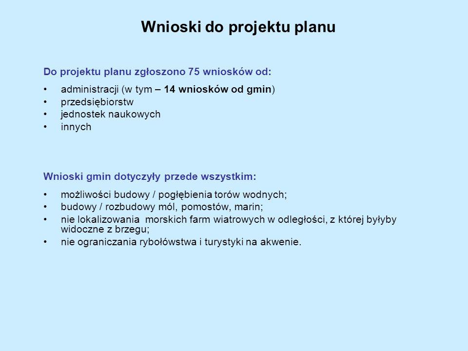 Wnioski do projektu planu Do projektu planu zgłoszono 75 wniosków od: administracji (w tym – 14 wniosków od gmin) przedsiębiorstw jednostek naukowych