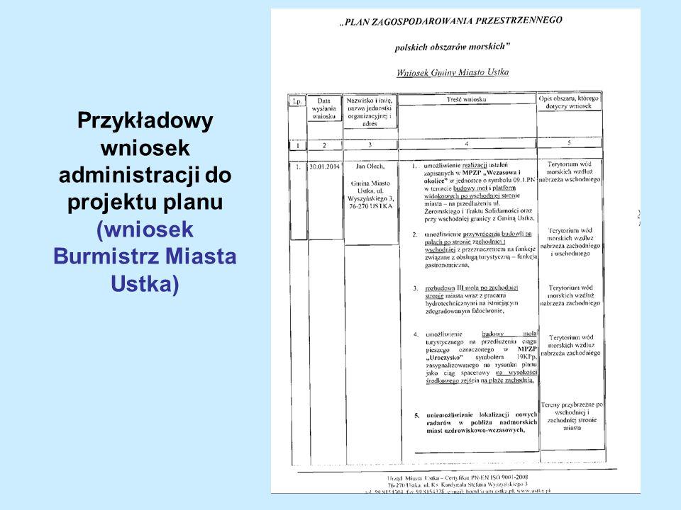 Przykładowy wniosek administracji do projektu planu (wniosek Burmistrz Miasta Ustka)
