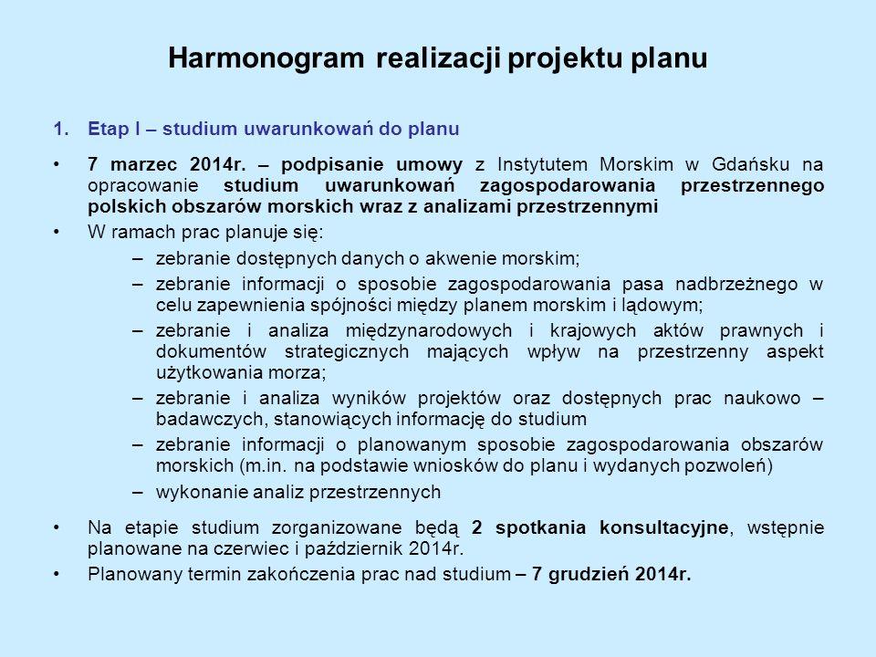 Harmonogram realizacji projektu planu 1.Etap I – studium uwarunkowań do planu 7 marzec 2014r. – podpisanie umowy z Instytutem Morskim w Gdańsku na opr