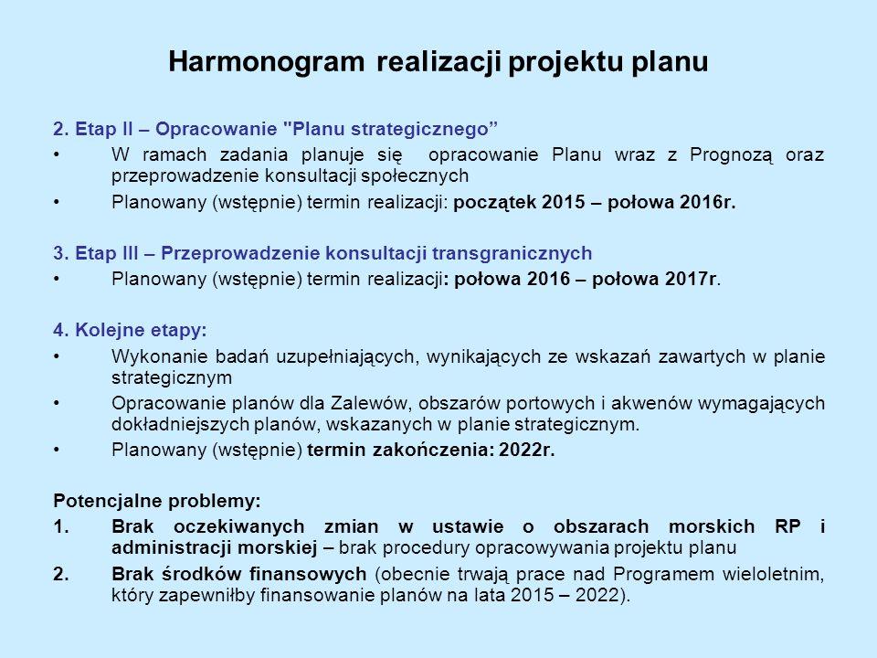 Harmonogram realizacji projektu planu 2. Etap II – Opracowanie