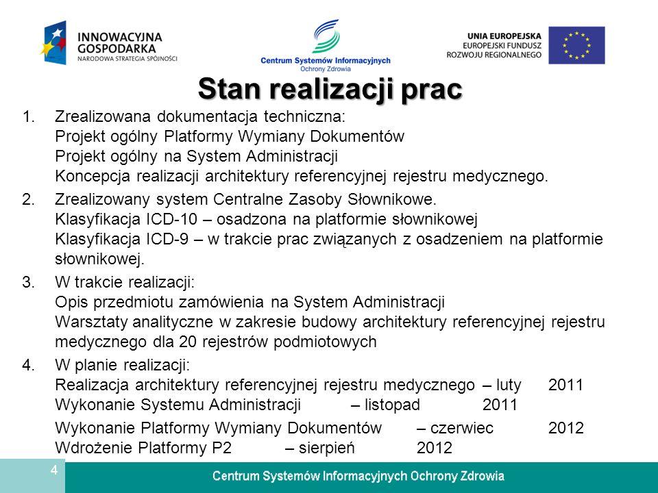 4 Stan realizacji prac 1.Zrealizowana dokumentacja techniczna: Projekt ogólny Platformy Wymiany Dokumentów Projekt ogólny na System Administracji Konc