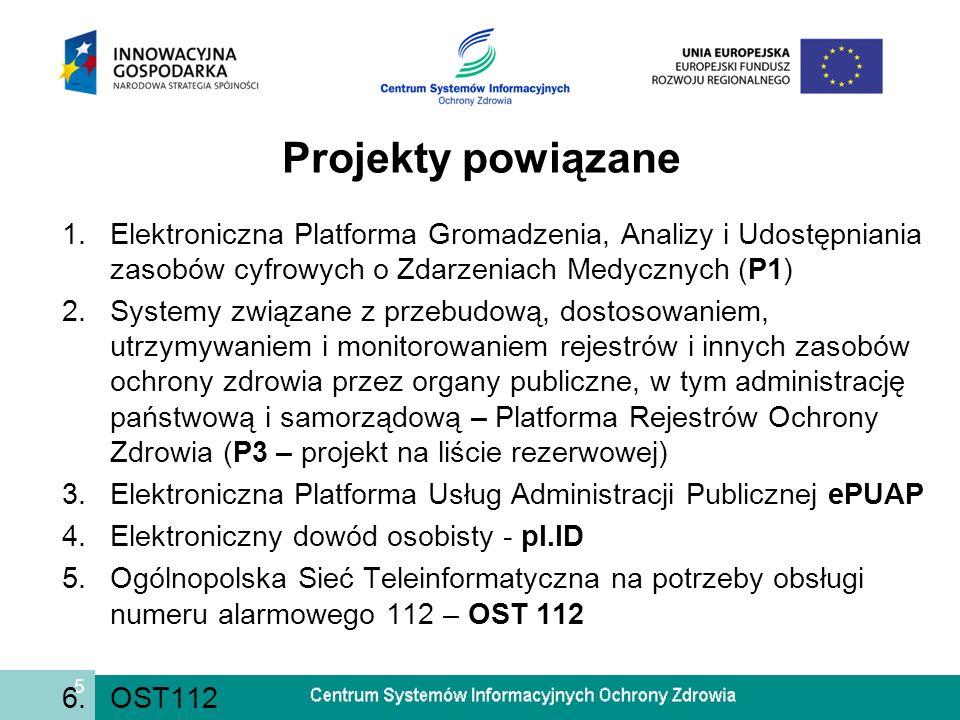 5 Projekty powiązane 1.Elektroniczna Platforma Gromadzenia, Analizy i Udostępniania zasobów cyfrowych o Zdarzeniach Medycznych (P1) 2.Systemy związane