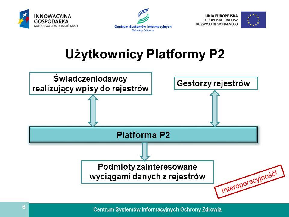 6 Użytkownicy Platformy P2 Platforma P2 Świadczeniodawcy realizujący wpisy do rejestrów Gestorzy rejestrów Podmioty zainteresowane wyciągami danych z