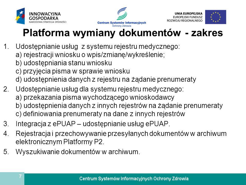 7 Platforma wymiany dokumentów - zakres 1.Udostępnianie usług z systemu rejestru medycznego: a) rejestracji wniosku o wpis/zmianę/wykreślenie; b) udos