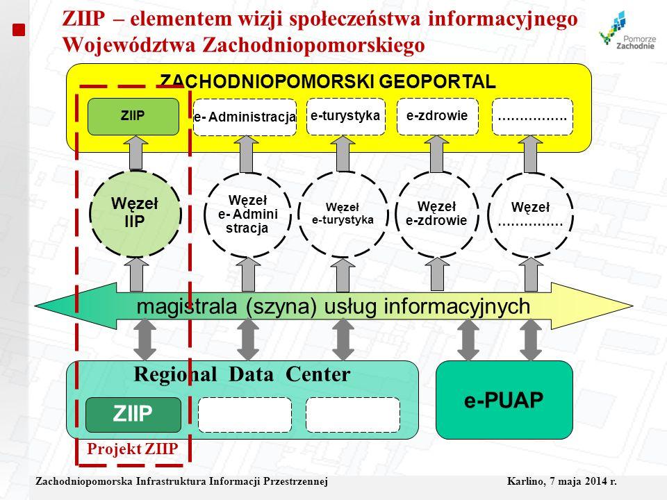 ZIIP – elementem wizji społeczeństwa informacyjnego Województwa Zachodniopomorskiego ZACHODNIOPOMORSKI GEOPORTAL ZIIP e- Administracja e-turystykae-zdrowie …………….