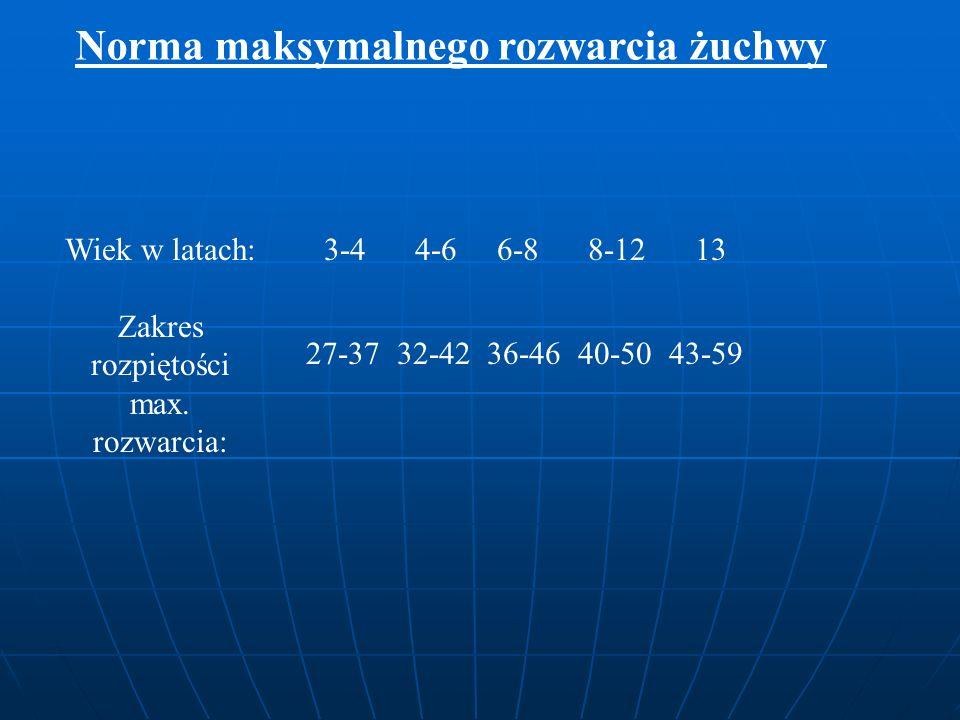 Wiek w latach: Zakres rozpiętości max. rozwarcia: 3-4 4-6 6-8 8-12 13 27-37 32-42 36-46 40-50 43-59 Norma maksymalnego rozwarcia żuchwy