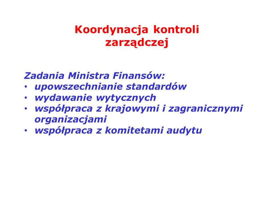 Koordynacja kontroli zarządczej Zadania Ministra Finansów: upowszechnianie standardów wydawanie wytycznych współpraca z krajowymi i zagranicznymi orga