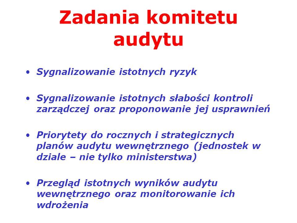 Zadania komitetu audytu Sygnalizowanie istotnych ryzyk Sygnalizowanie istotnych słabości kontroli zarządczej oraz proponowanie jej usprawnień Prioryte