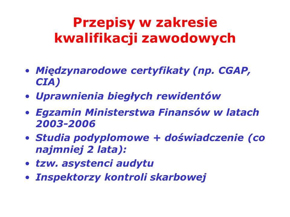 Przepisy w zakresie kwalifikacji zawodowych Międzynarodowe certyfikaty (np. CGAP, CIA) Uprawnienia biegłych rewidentów Egzamin Ministerstwa Finansów w