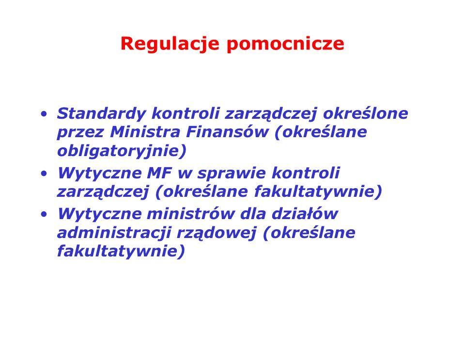 Regulacje pomocnicze Standardy kontroli zarządczej określone przez Ministra Finansów (określane obligatoryjnie) Wytyczne MF w sprawie kontroli zarządc