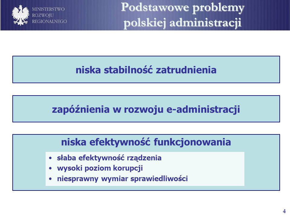 4 Podstawowe problemy polskiej administracji niska stabilność zatrudnienia zapóźnienia w rozwoju e-administracji niska efektywność funkcjonowania słaba efektywność rządzenia wysoki poziom korupcji niesprawny wymiar sprawiedliwości