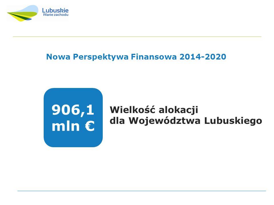 Projekty współfinansowane z Lubuskiego Regionalnego Programu Operacyjnego na lata 2007-2013 Nowa Perspektywa Finansowa 2014-2020 Wielkość alokacji dla Województwa Lubuskiego 906,1 mln