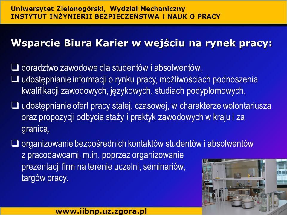 Wsparcie Biura Karier w wejściu na rynek pracy: doradztwo zawodowe dla studentów i absolwentów, udostępnianie informacji o rynku pracy, możliwościach