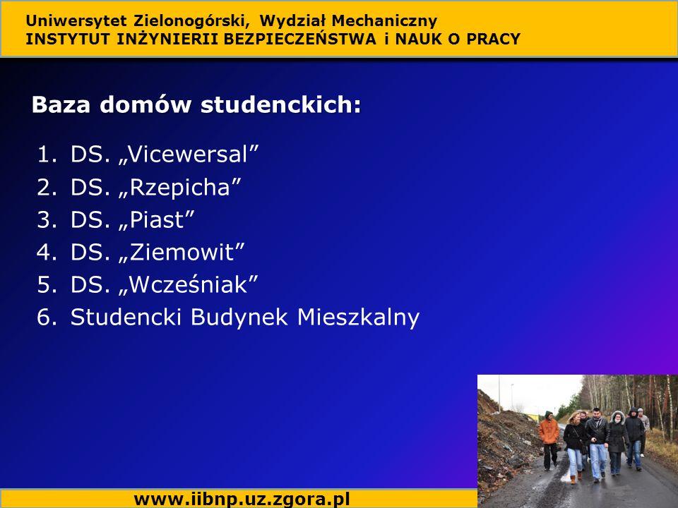 Baza domów studenckich: 1.DS.Vicewersal 2.DS. Rzepicha 3.DS.