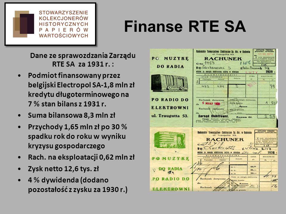 Finanse RTE SA Dane ze sprawozdzania Zarządu RTE SA za 1931 r. : Podmiot finansowany przez belgijski Electropol SA-1,8 mln zł kredytu długoterminowego