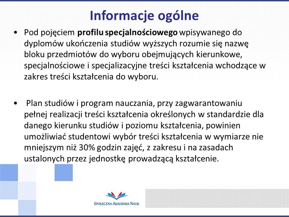 W obrębie prowadzonych profili specjalnościowych realizowane są seminaria specjalizacyjne.