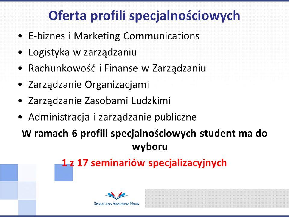 E-biznes i Marketing Communications Logistyka w zarządzaniu Rachunkowość i Finanse w Zarządzaniu Zarządzanie Organizacjami Zarządzanie Zasobami Ludzki