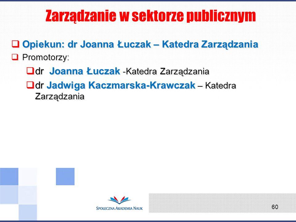 Opiekun: dr Joanna Łuczak – Katedra Zarządzania Opiekun: dr Joanna Łuczak – Katedra Zarządzania Promotorzy: Promotorzy: dr Joanna Łuczak -Katedra Zarz
