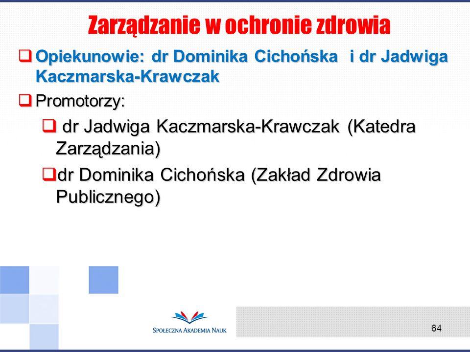 Opiekunowie: dr Dominika Cichońska i dr Jadwiga Kaczmarska-Krawczak Opiekunowie: dr Dominika Cichońska i dr Jadwiga Kaczmarska-Krawczak Promotorzy: Pr