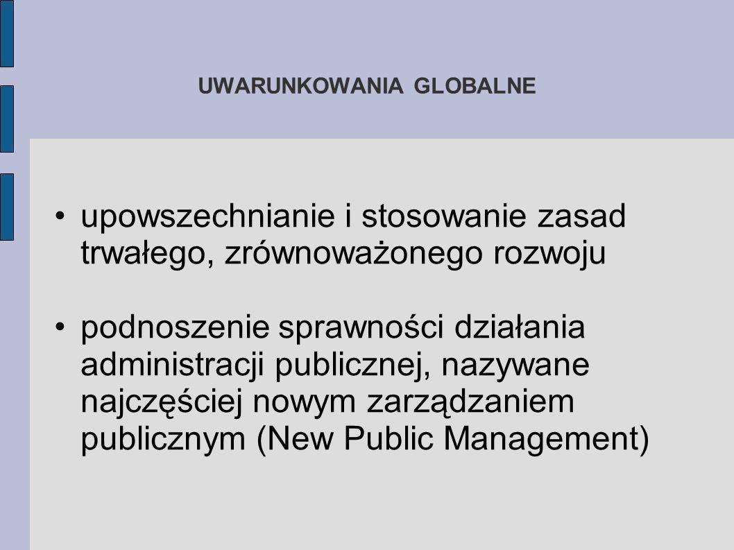 UWARUNKOWANIA GLOBALNE upowszechnianie i stosowanie zasad trwałego, zrównoważonego rozwoju podnoszenie sprawności działania administracji publicznej,