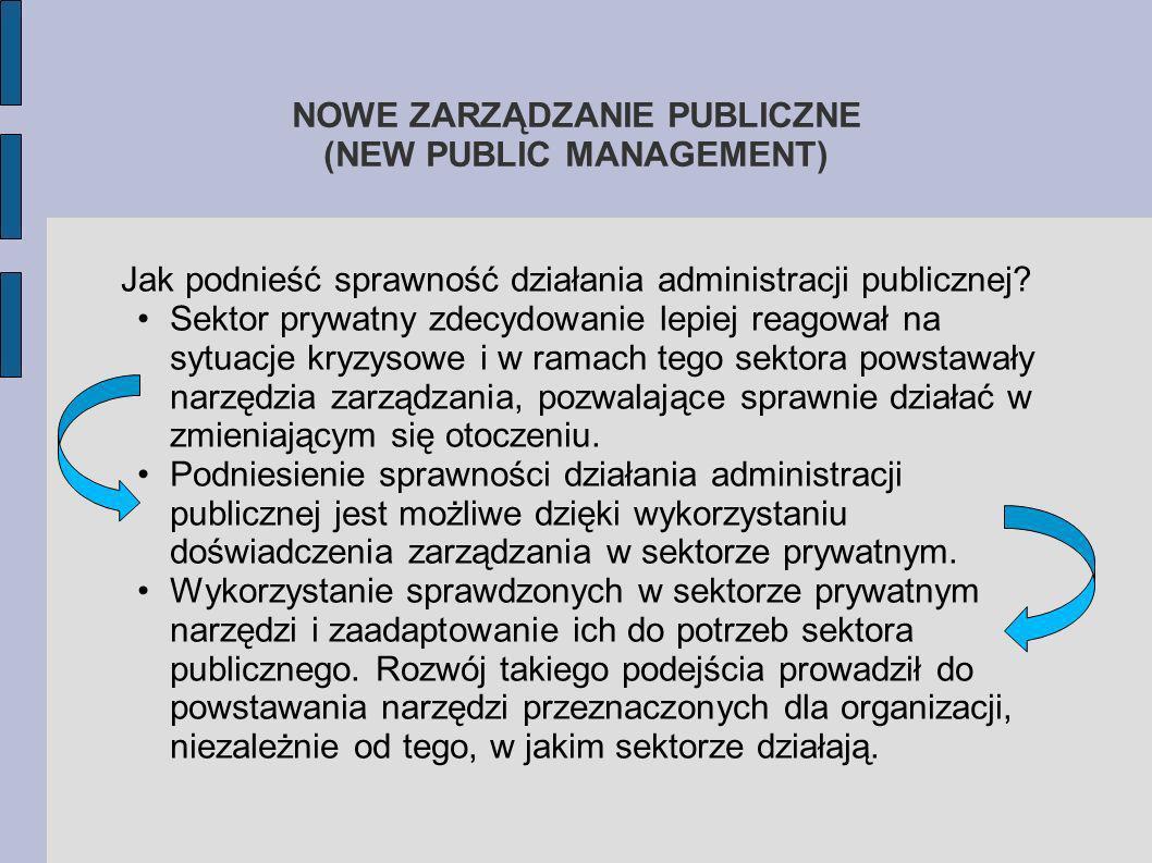 NOWE ZARZĄDZANIE PUBLICZNE (NEW PUBLIC MANAGEMENT) Jak podnieść sprawność działania administracji publicznej? Sektor prywatny zdecydowanie lepiej reag