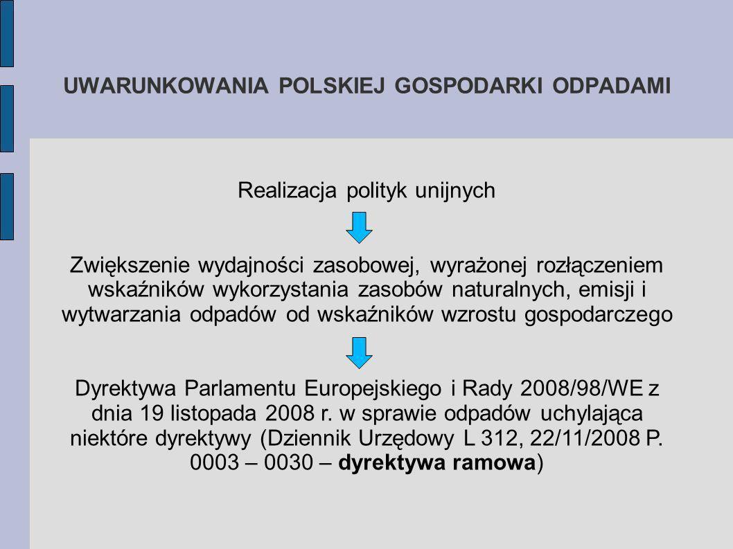 UWARUNKOWANIA POLSKIEJ GOSPODARKI ODPADAMI Realizacja polityk unijnych Zwiększenie wydajności zasobowej, wyrażonej rozłączeniem wskaźników wykorzystan