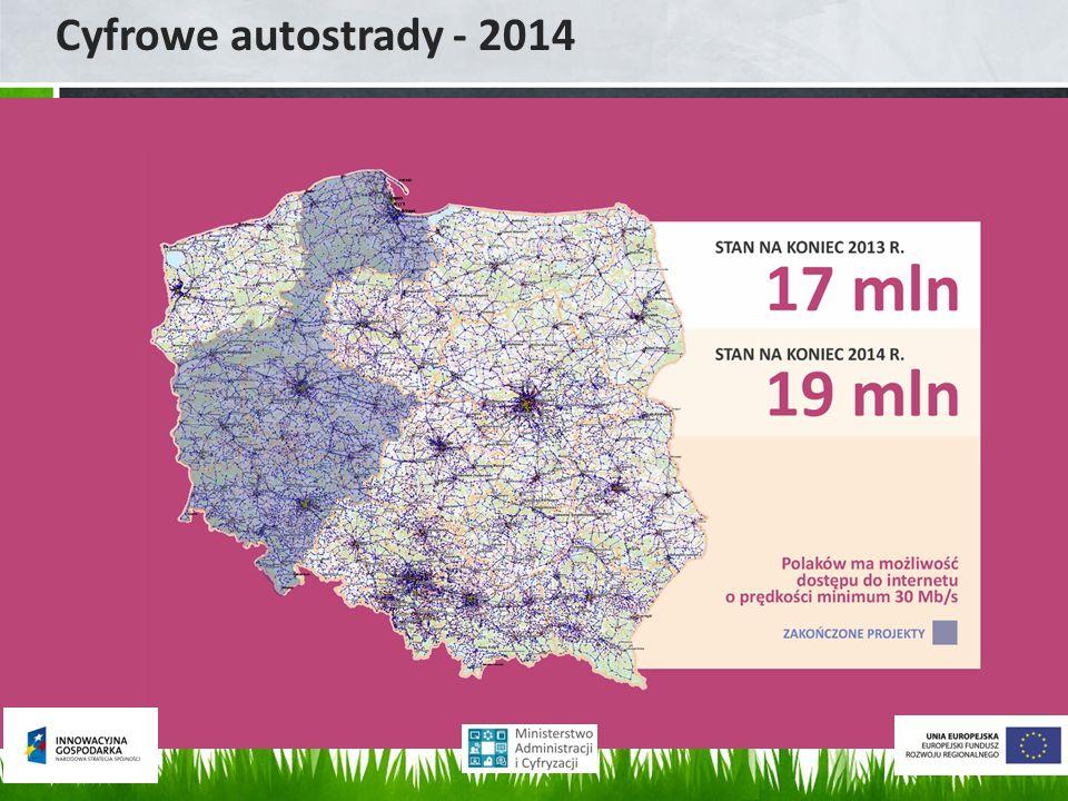 Cyfrowe autostrady - 2015 Małopolska Sieć Szerokopasmowa: 1499,4 km sieci szerokopasmowej