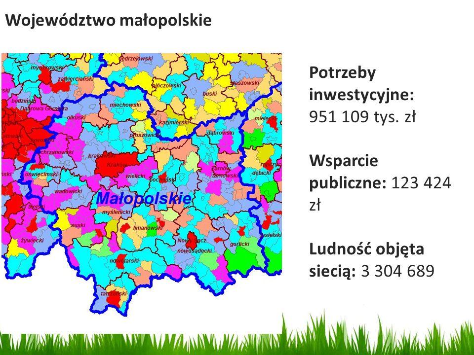 Województwo małopolskie Potrzeby inwestycyjne: 951 109 tys. zł Wsparcie publiczne: 123 424 zł Ludność objęta siecią: 3 304 689
