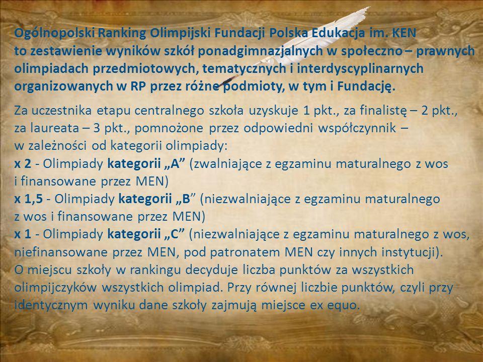 Ogólnopolski Ranking Olimpijski Fundacji Polska Edukacja im. KEN to zestawienie wyników szkół ponadgimnazjalnych w społeczno – prawnych olimpiadach pr