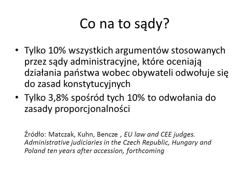 Co na to sądy? Tylko 10% wszystkich argumentów stosowanych przez sądy administracyjne, które oceniają działania państwa wobec obywateli odwołuje się d