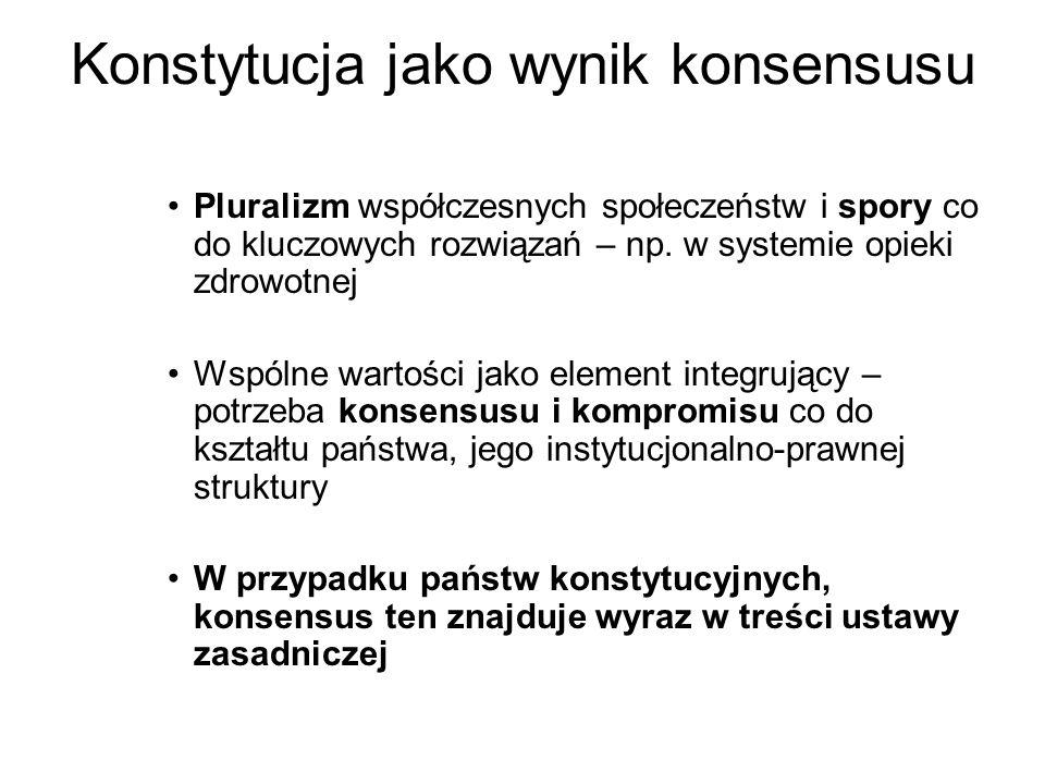 Konstytucja jako wynik konsensusu Pluralizm współczesnych społeczeństw i spory co do kluczowych rozwiązań – np. w systemie opieki zdrowotnej Wspólne w