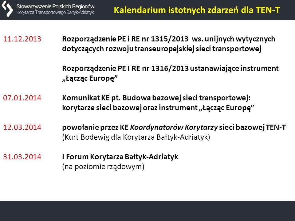 11.12.2013Rozporządzenie PE i RE nr 1315/2013 ws. unijnych wytycznych dotyczących rozwoju transeuropejskiej sieci transportowej Rozporządzenie PE I RE