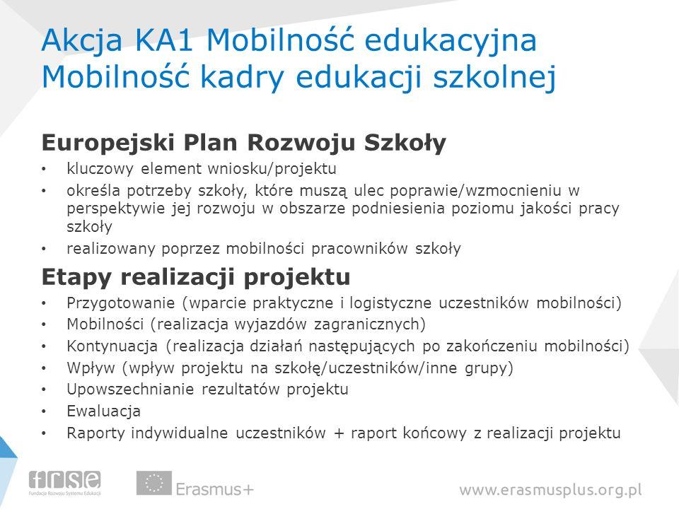 Akcja KA1 Mobilność edukacyjna Mobilność kadry edukacji szkolnej Europejski Plan Rozwoju Szkoły kluczowy element wniosku/projektu określa potrzeby szk