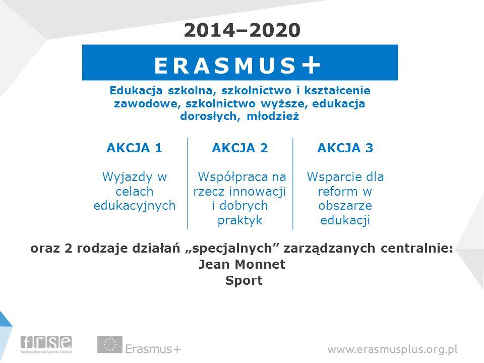 Akcja KA2 Projekty strategiczne w obszarze edukacji szkolnej Rodzaj projektu: co najmniej trzy instytucje z trzech różnych krajów uczestniczących w programie Erasmus+.