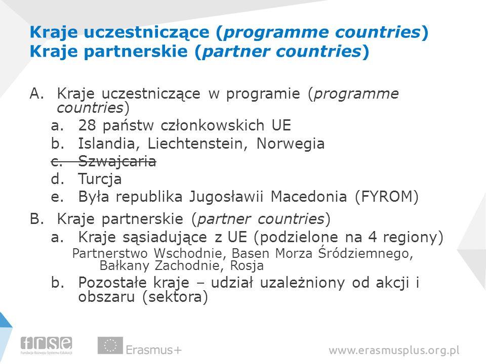 Kraje uczestniczące (programme countries) Kraje partnerskie (partner countries) A.Kraje uczestniczące w programie (programme countries) a.28 państw cz