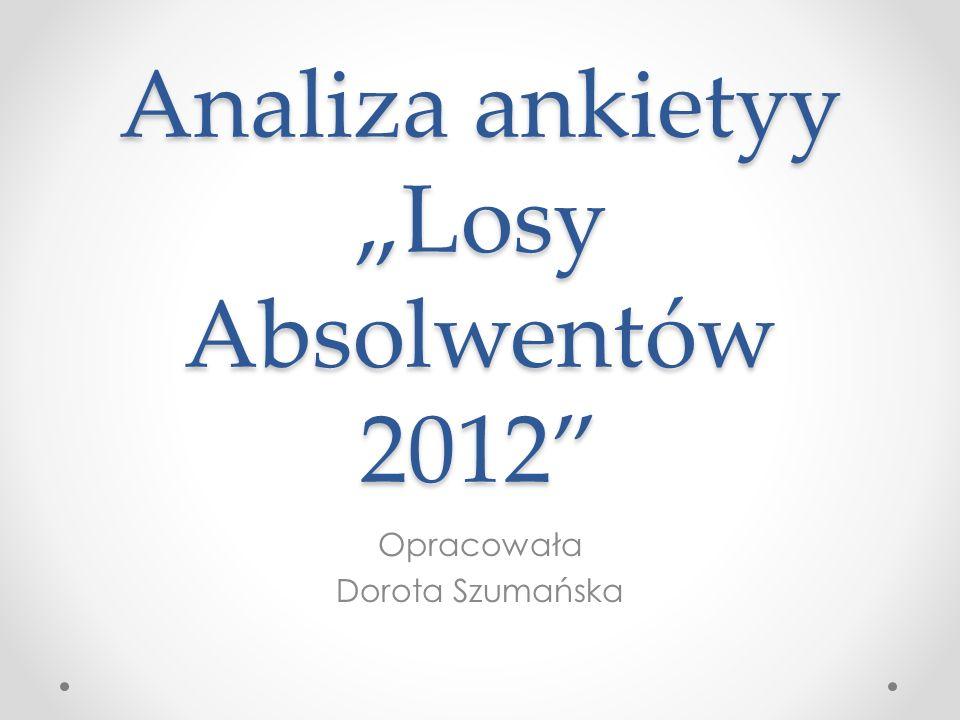 Losy Absolwentów 2012 Ankieta składała się z ośmiu pytań, wypełniły ją 84 osoby co stanowi 60% absolwentów rocznika 2012.