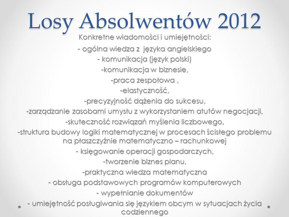 Losy Absolwentów 2012 Konkretne wiadomości i umiejętności: - ogólna wiedza z języka angielskiego - komunikacja (język polski) -komunikacja w biznesie,