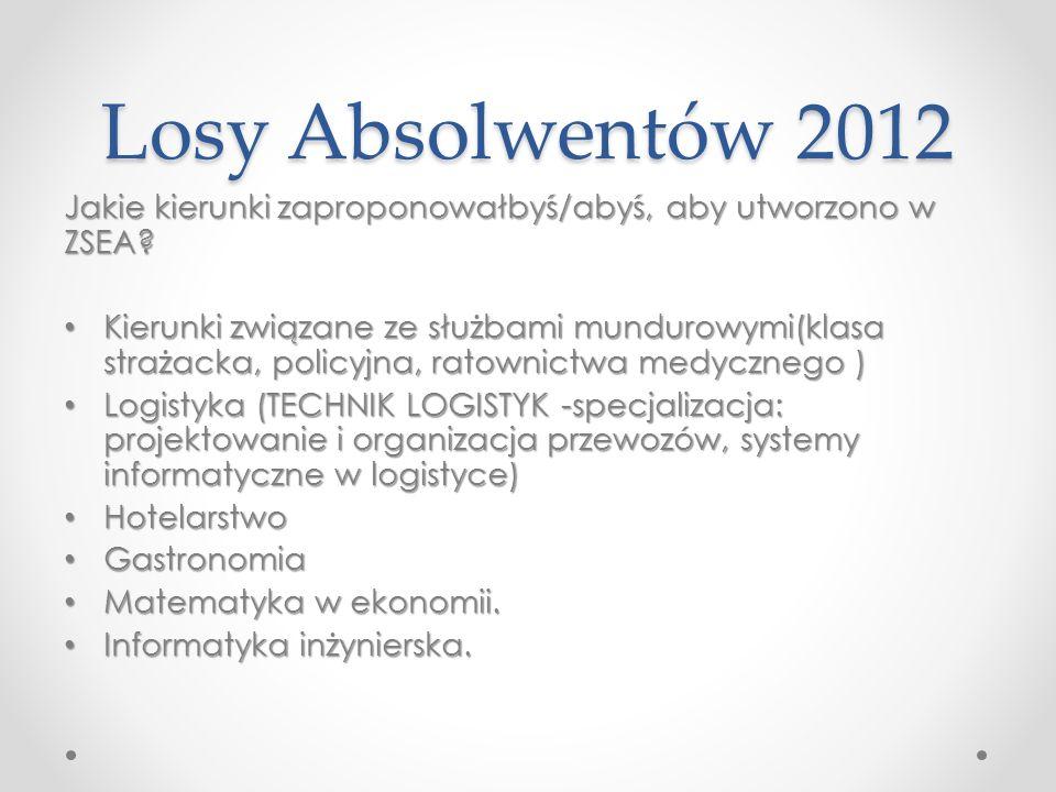 Losy Absolwentów 2012 Jakie kierunki zaproponowałbyś/abyś, aby utworzono w ZSEA? Kierunki związane ze służbami mundurowymi(klasa strażacka, policyjna,