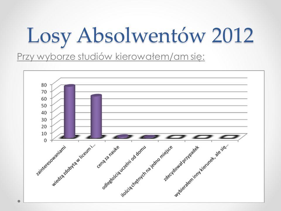 Losy Absolwentów 2012 Przy wyborze studiów kierowałem/am się: